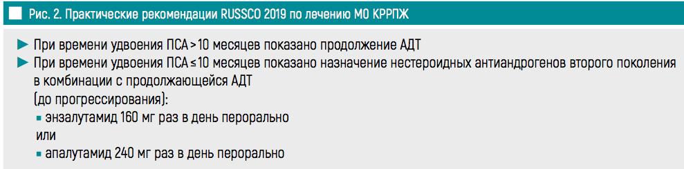 Практические рекомендации RUSSCO 2019